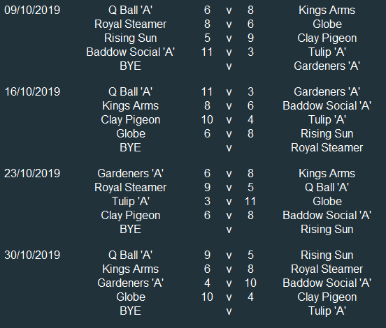 Div 3 Results 1.PNG