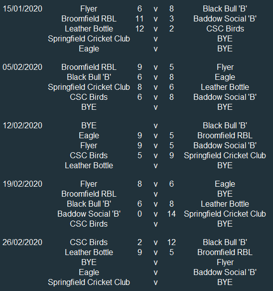 Div 5 Results 3.PNG