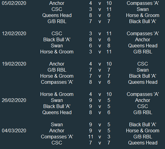 Div 1 Results 3.PNG