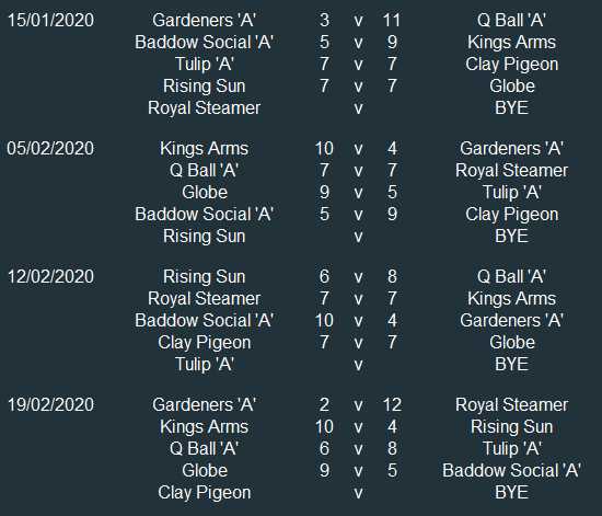 Div 3 Results 3.PNG