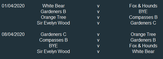 Div 2 Results 4.PNG