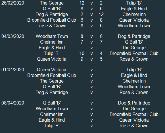 Div 4 Results 4.PNG