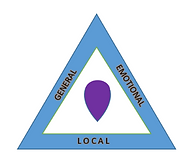oils triangle_edited.png
