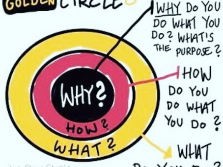 Finding your Why - Trained Podcast