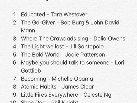 My 2020 Book List, So Far!