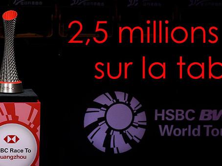La BWF met 2,5 millions de dollars sur la table pour le retour des compétitions.