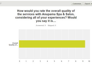 See what our customers are saying...