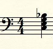 How to teach beginner jazz