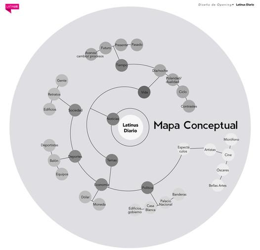 mapa-mental.jpg