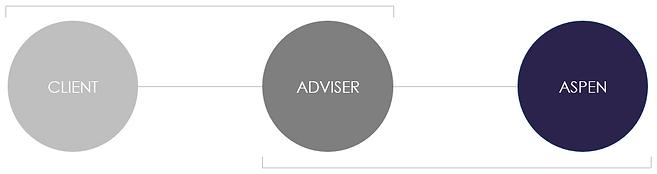 adviser.png