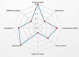 Evaluation Sfera.png