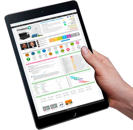 administra tus proyectos de innvación con el sistema de administración de la innovación