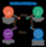 Web Hackathon-03.png