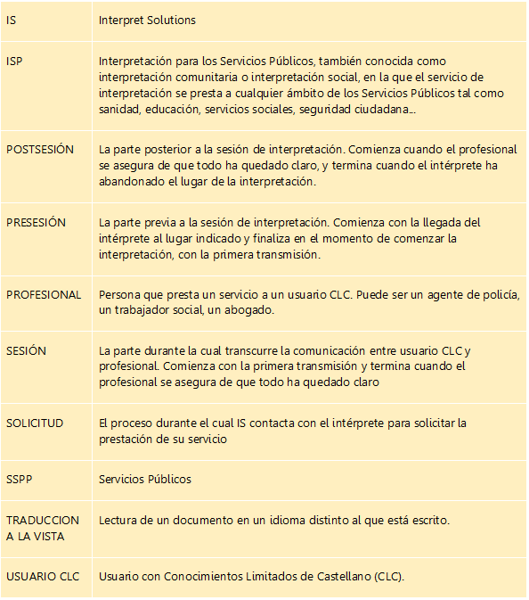 Glosario de terminos utilizados.png