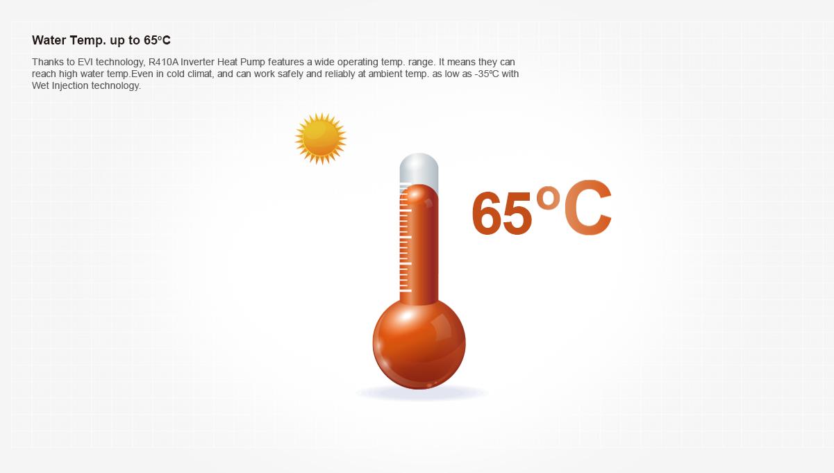 Warmwasser 65°C