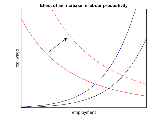 labour_productivity.png