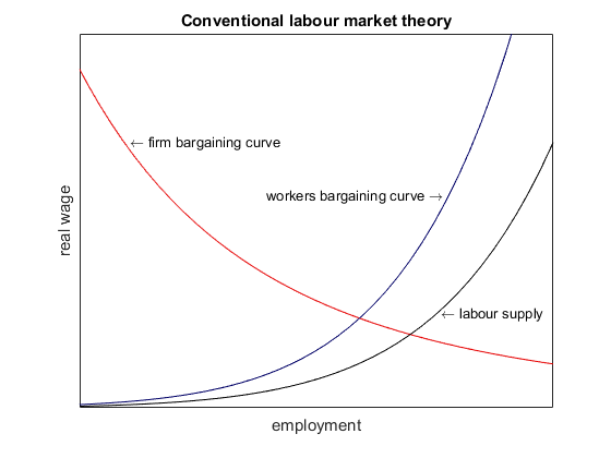 conventional_theory.png