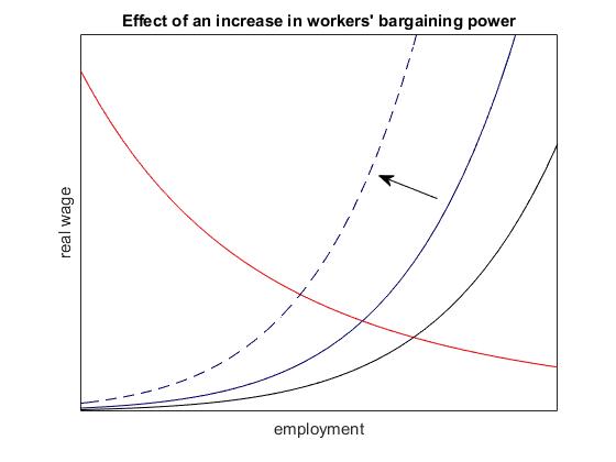 bargaining_power.png