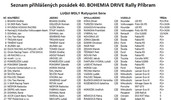 Seznam přihlášených posádek na 40. BOHEMIA DRIVE Rally Příbram