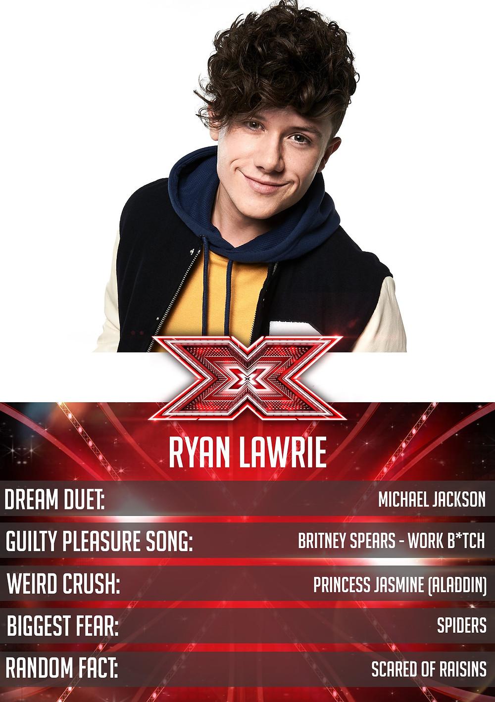 Ryan Lawrie