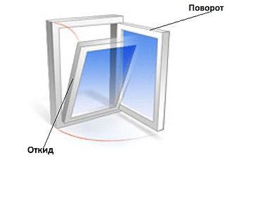 Окна в Петропавловске-Камчатском