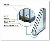 пластиковые балконы в Петропавловске-Камчатском, пластиковые окна на Камчатке