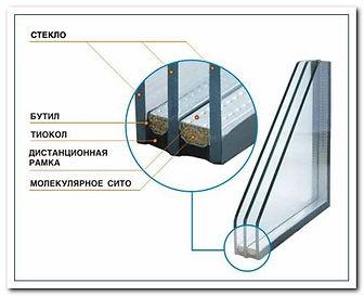 двухкамерный стеклопакет, пластиковые окна на Камчатке, пластиковые окна в Петропавловске-Камчатском