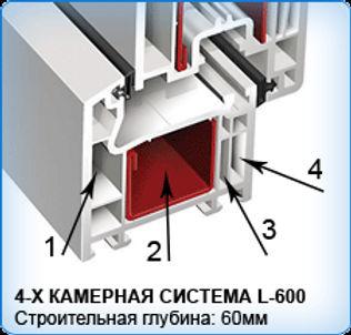 пластиковые окна в Петропавловске-Камчатском, ПВХ окна, окна на Камчатке, профиль LG Chem