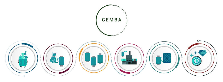 Production-Chain-CEMBA.png