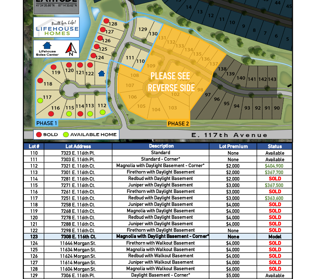 Updated Latitude Lot Pricing Phase 1.png