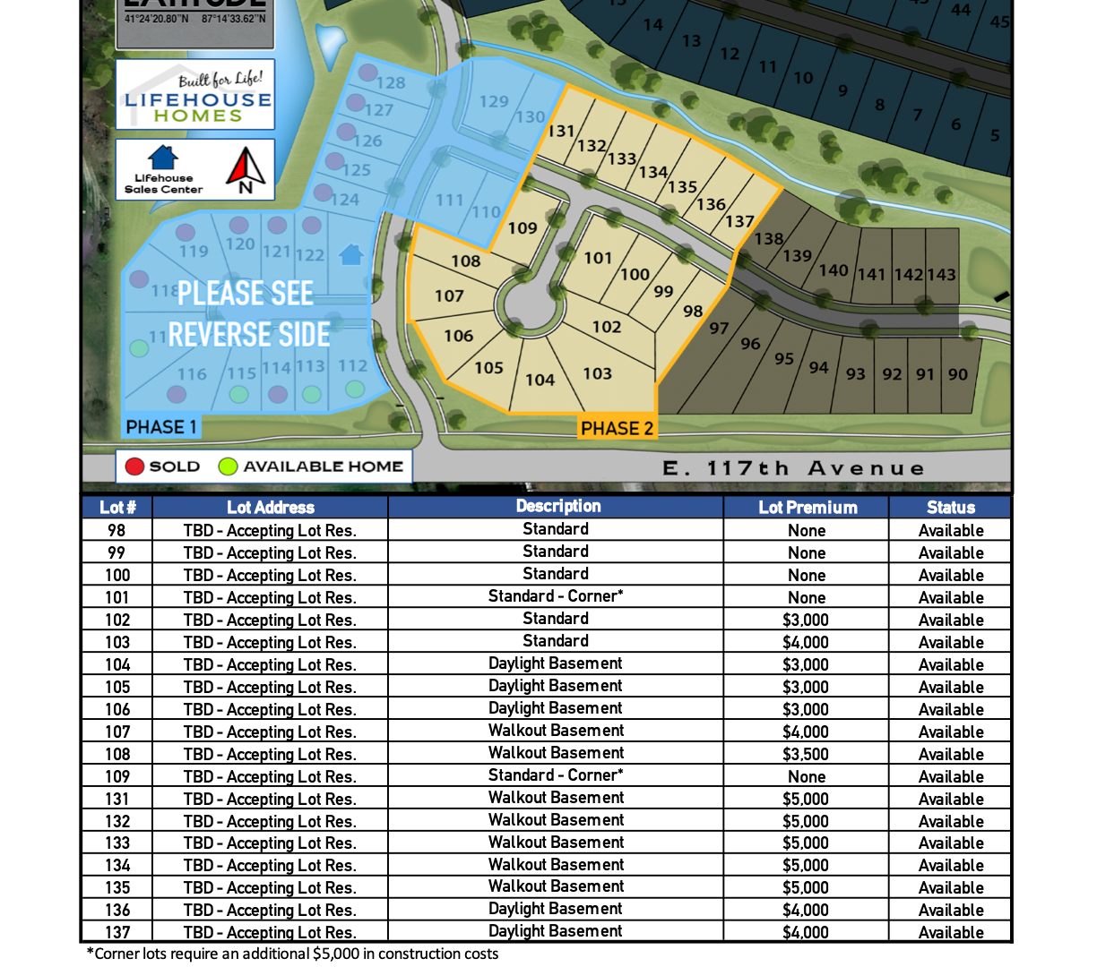 Updated Latitude Lot Pricing Phase 2.png