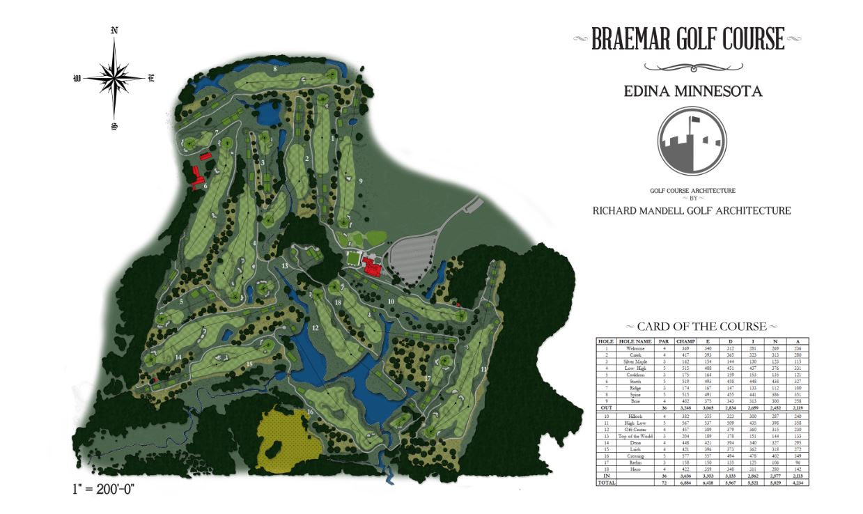 Braemar Golf Course Master Plan