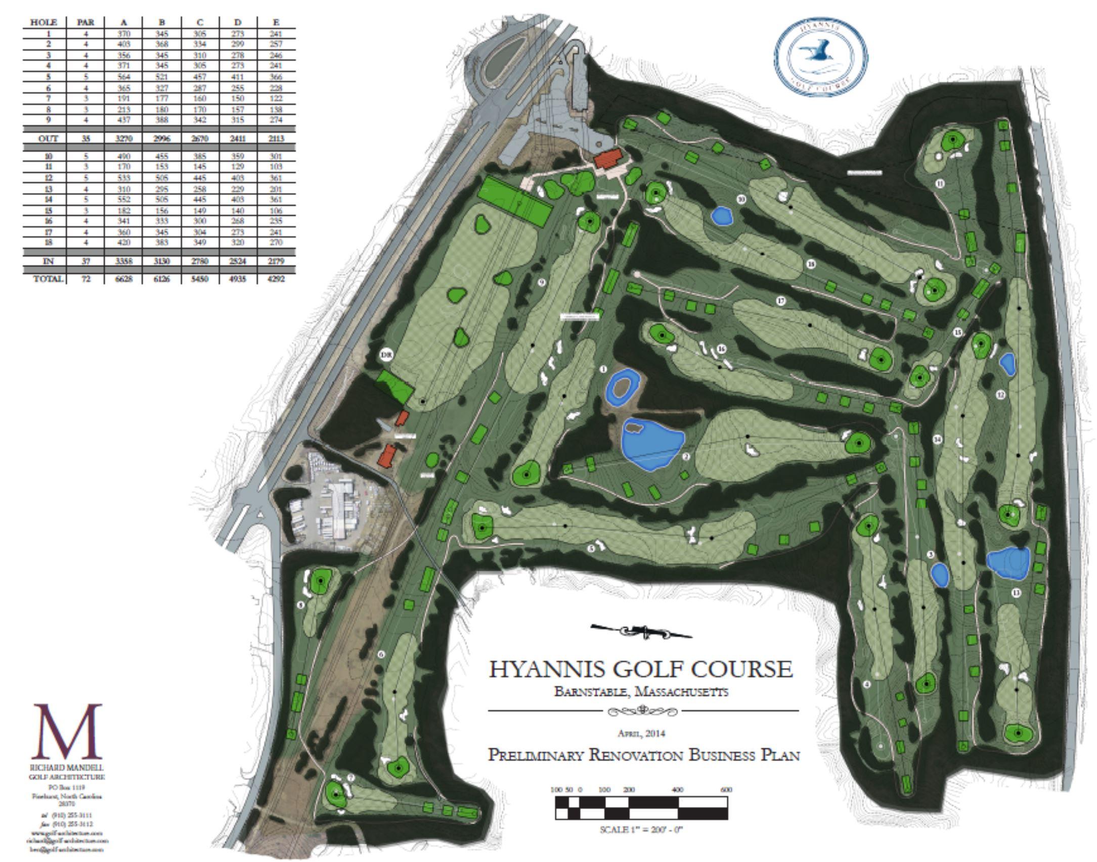Hyannis Golf Course Master Plan