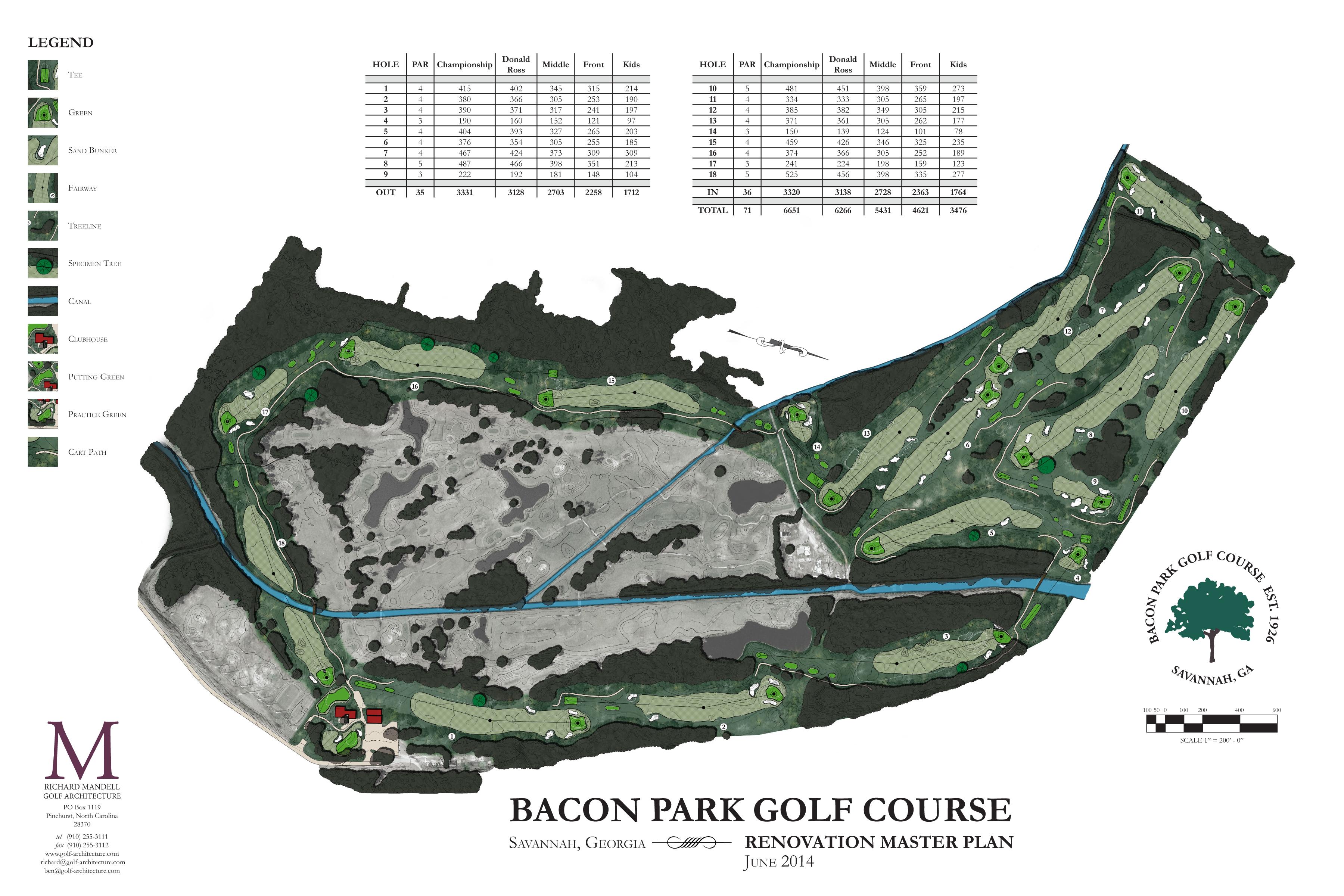 Bacon Park Master Plan