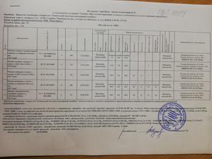 Декларація виробника ПАТ Ічнянський моло