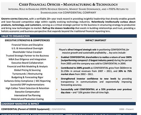 CFO Manufacturing.png