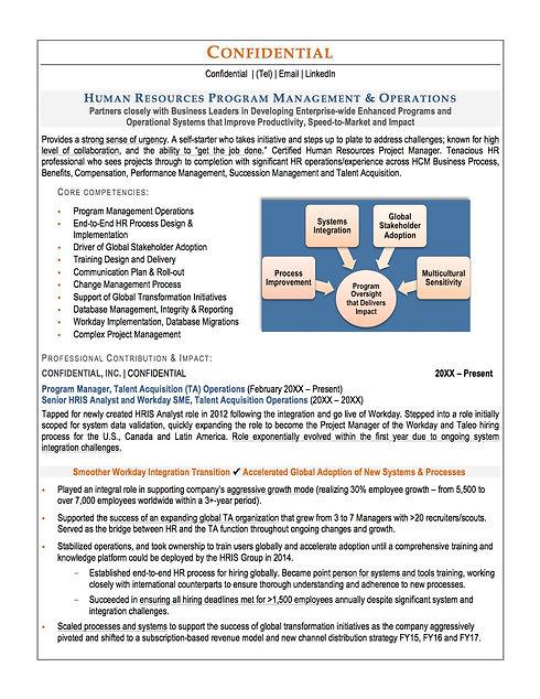 SAMPLE_HR Program Management Technology