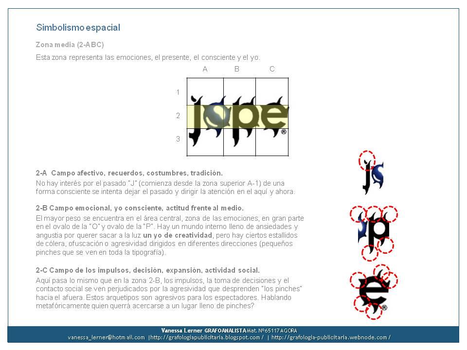 Jope Lines