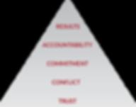 5b-pyramid.png