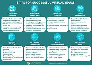 Virtual Team Success (3).png