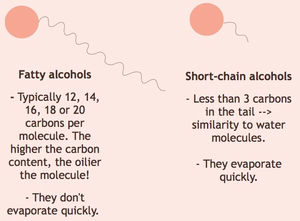 Chemical(s) of the Day: Alcohol