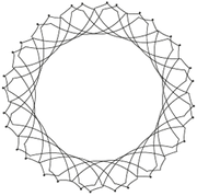 Kreis Deco