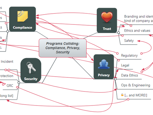 How (and why) to apply federal compliance guidance to security and privacy programs
