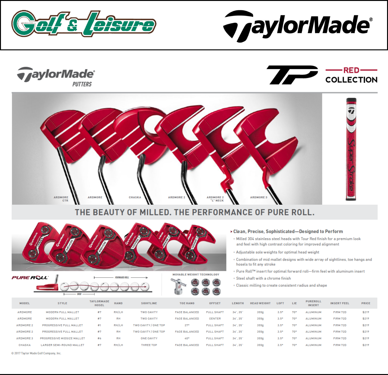 Taylormade TP putter