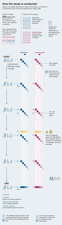 infografia-covid-04_ENG.jpg