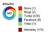 almetrics%20bmj_edited.jpg