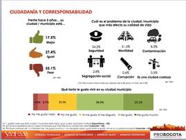"""Encuesta Percepción Ciudadana: """"Así Vive y Siente Bogotá Región"""""""