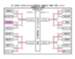 JFA 全日本U-12サッカー選手権 宮城県大会.jpg