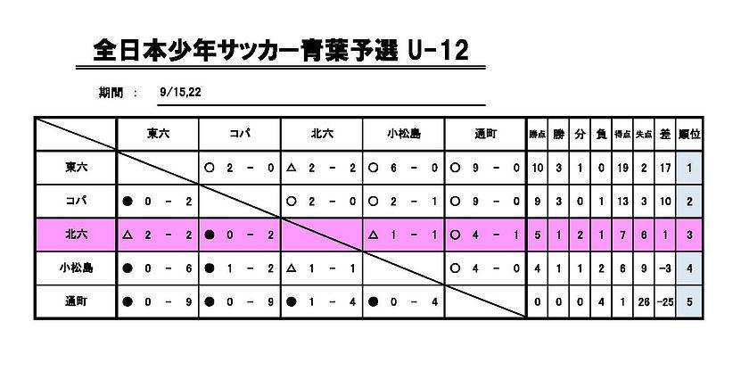 2019全日本少年サッカー大会宮城県予選(19チーム用).jpg