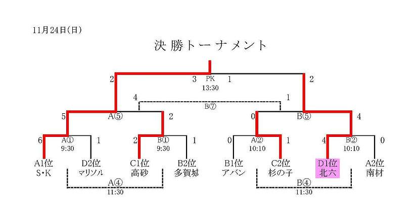 JA仙台カップ2019少年低学年サッカー大会_U-9to.jpg